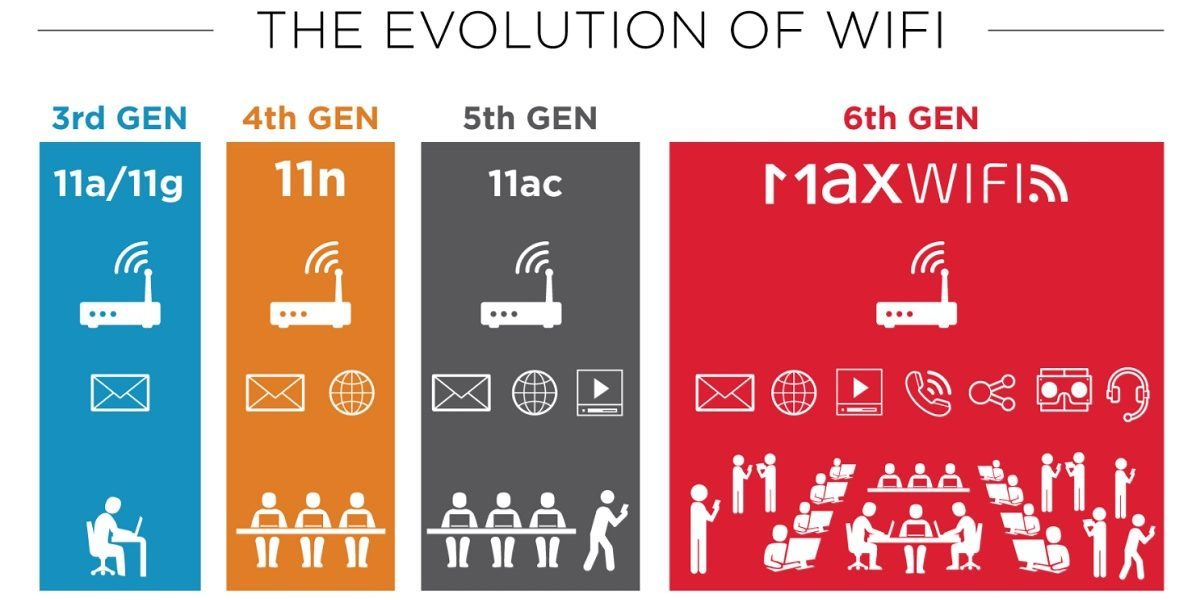 Broadcom's first Wi-Fi 6E mobile chip doubles speeds, cuts energy use